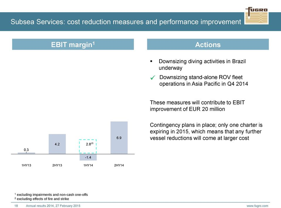 9 These measures will contribute to EBIT improvement of EUR 20 million Contingency plans in place; only one charter is expiring in 2015, which means that