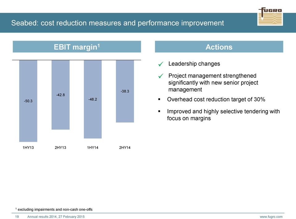 3 ⱱProject management strengthened significantly with new senior project management Overhead cost reduction