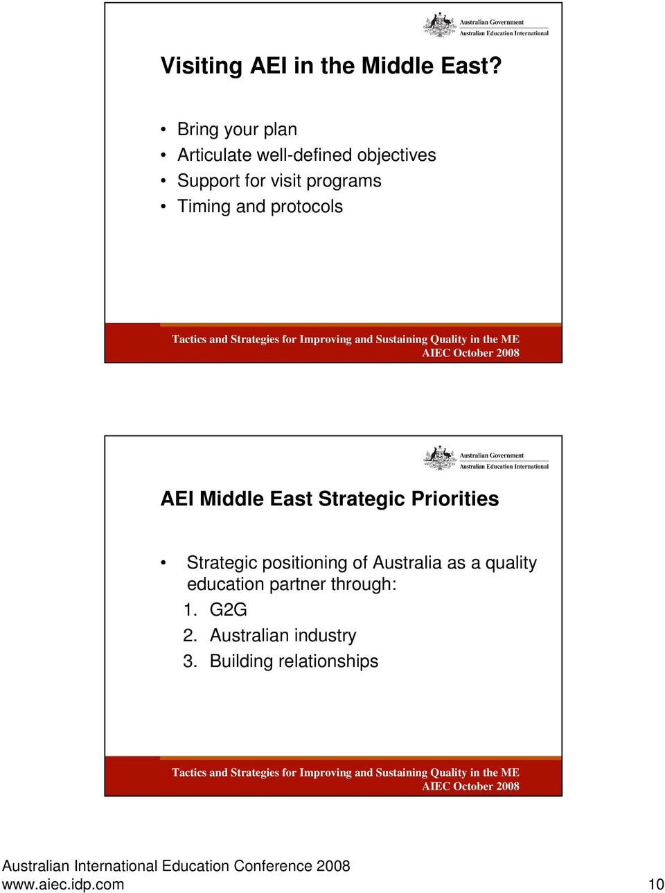 Timing and protocols AEI Middle East Strategic Priorities Strategic positioning