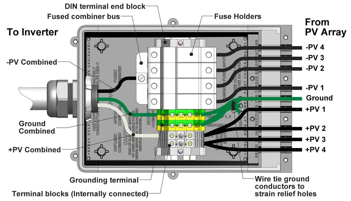 - Fused combiner with DIN rail-mount components, positive ground (3 or 4 strings) Figure 14: Wiring Diagram - Fused Combiner with DIN Rail Mount Components, Positive Ground Figure 15: Wiring Layout -