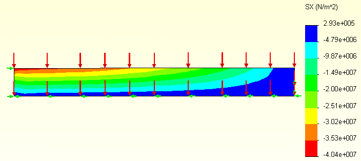 Figure 18 Figure 19 simple beam theory value of -3.75e7 N/m 2, being about a 7% difference.