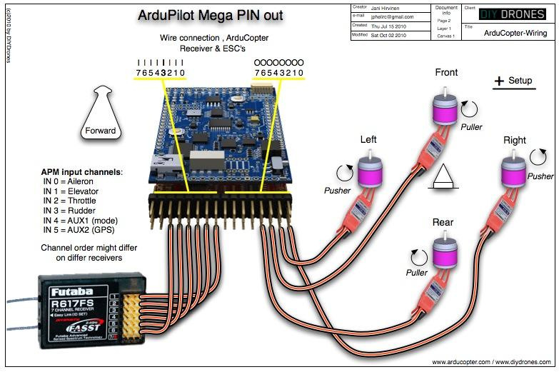 arducopter based on ardupilot mega arducopter quad introduction 103 wiring diagram for x config