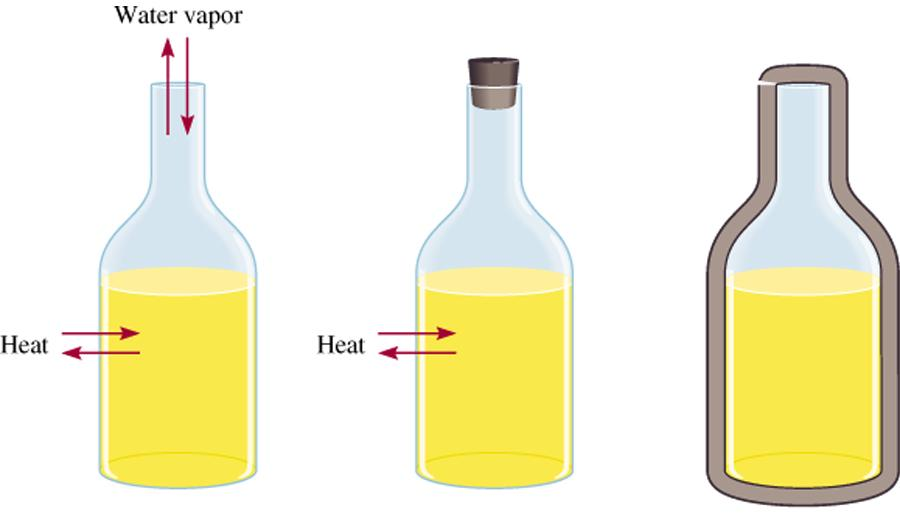 Thermochemistry is the study of heat change in chemical reactions.