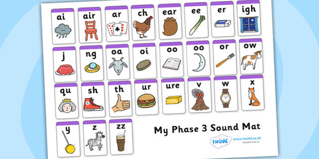 Sounds/phonemes Look on the