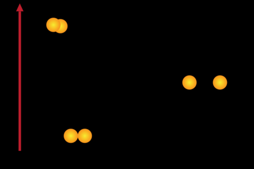 one more electron in its valence level, two chlorine atoms must be present as electron acceptors in order to form each Mg 2+ ion. The final formula for magnesium chloride is MgCl 2.