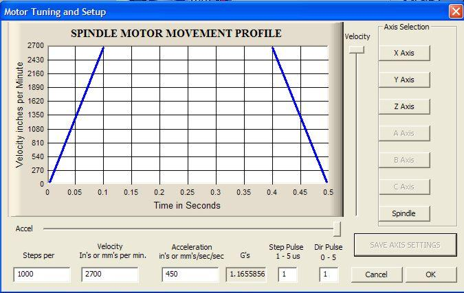Spindle Setup screenshot Go to Config / Motor Tuning / Spindle. On Steps per unit put 1,000, set velocity to maximum. For Acceleration, choose the acceleration that you feel comfortable with.