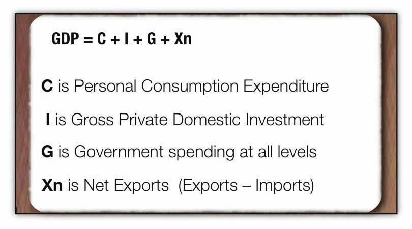 TWO SIDES TO GDP EXPENDITURE The expenditure approach to GDP is a calculation that accumulates output for each of the four major sectors of an economy.