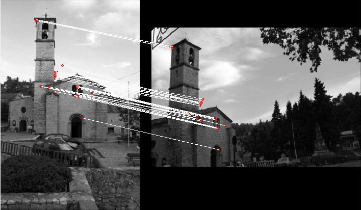 Matching the Valbonne Church With changes in scale and position: With changes in scale,