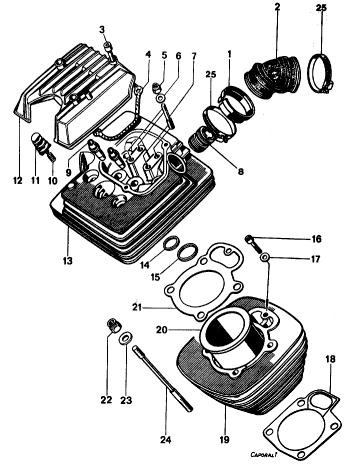 Moto Morini 500w Parts Catalogue Table 1