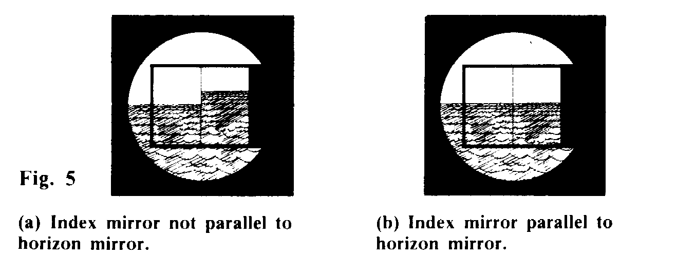 (a) Index mirror screw too tight. (b) Index mirror screw correctly adjusted. 4 (c) Index mirror screw too loose. Finally, remove the index error. Set the sextant at zero and look at the horizon.