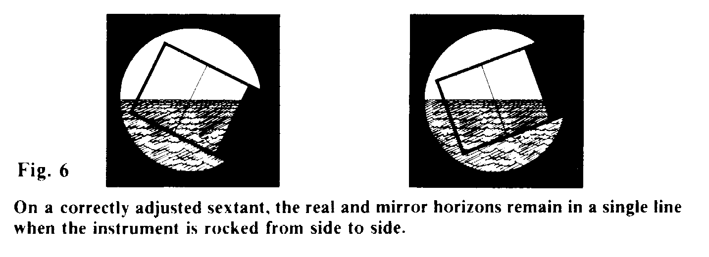 (a) Index mirror not parallel to horizon mirror. (h) Index mirror parallel to horizon mirror.