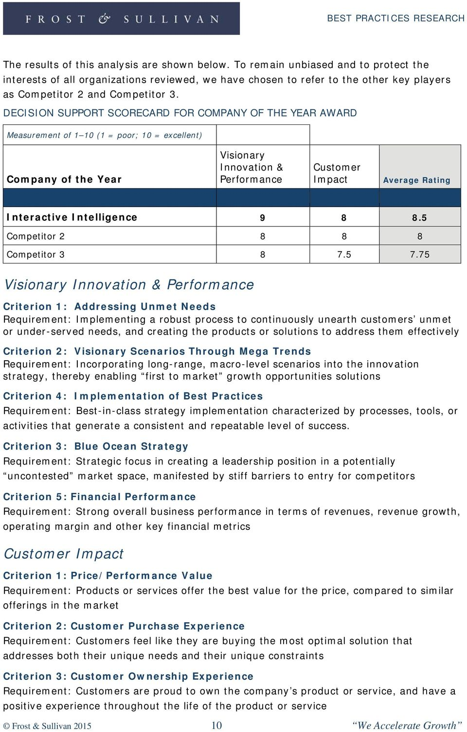 DECISION SUPPORT SCORECARD FOR COMPANY OF THE YEAR AWARD Measurement of 1 10 (1 = poor; 10 = excellent) Company of the Year Visionary Innovation & Performance Customer Impact Average Rating