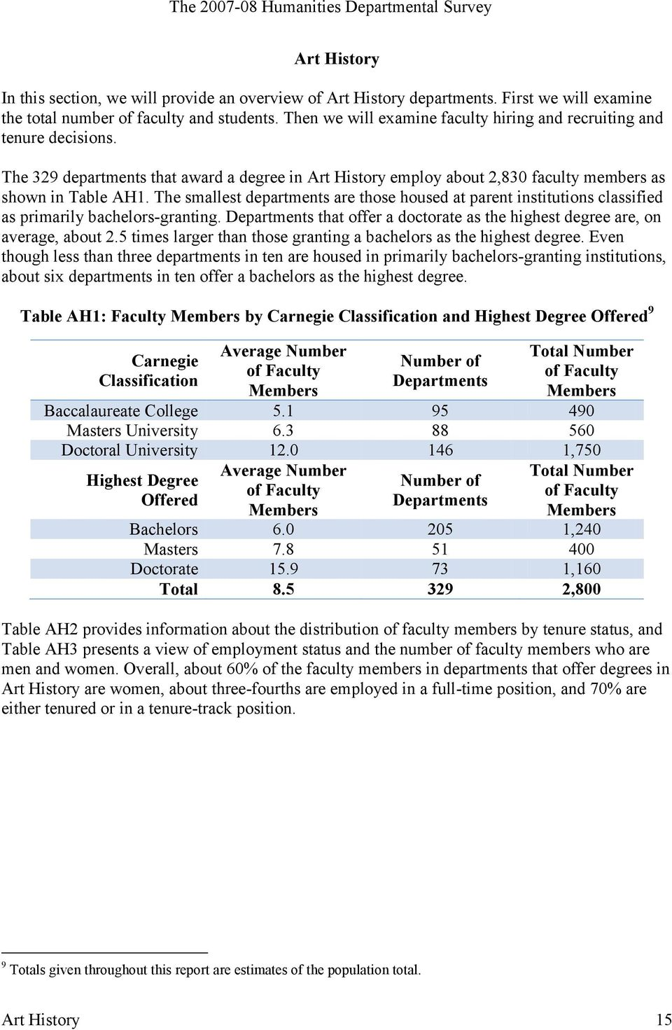 The smallest departments are those housed at parent institutions classified as primarily bachelors-granting. that offer a doctorate as the highest degree are, on average, about 2.