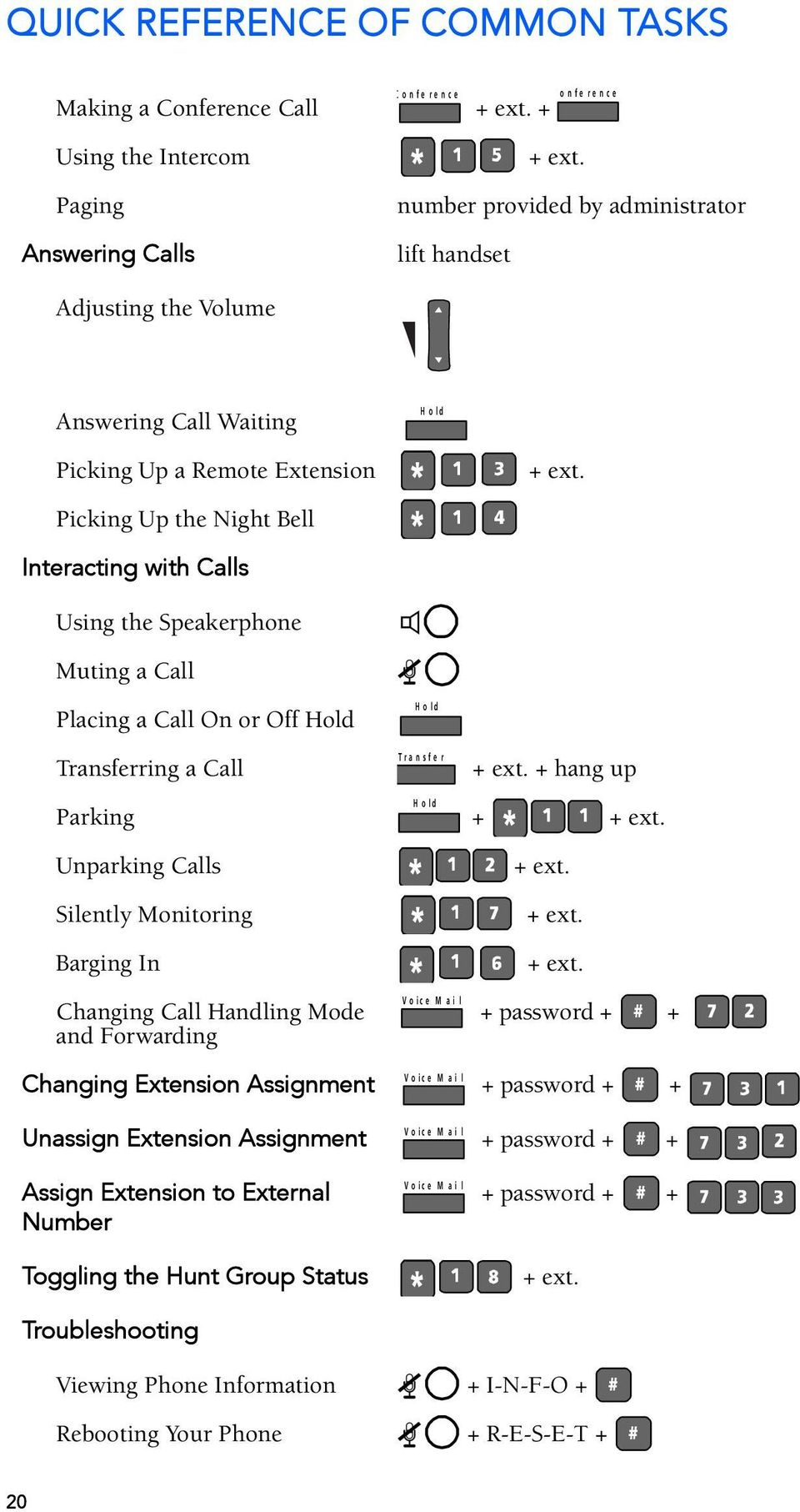 Picking Up the Night Bell Interacting with Calls Using the Speakerphone Muting a Call Placing a Call On or Off Hold H o l d Tra n sfe Transferring a Call r + ext. + hang up Parking + + ext.