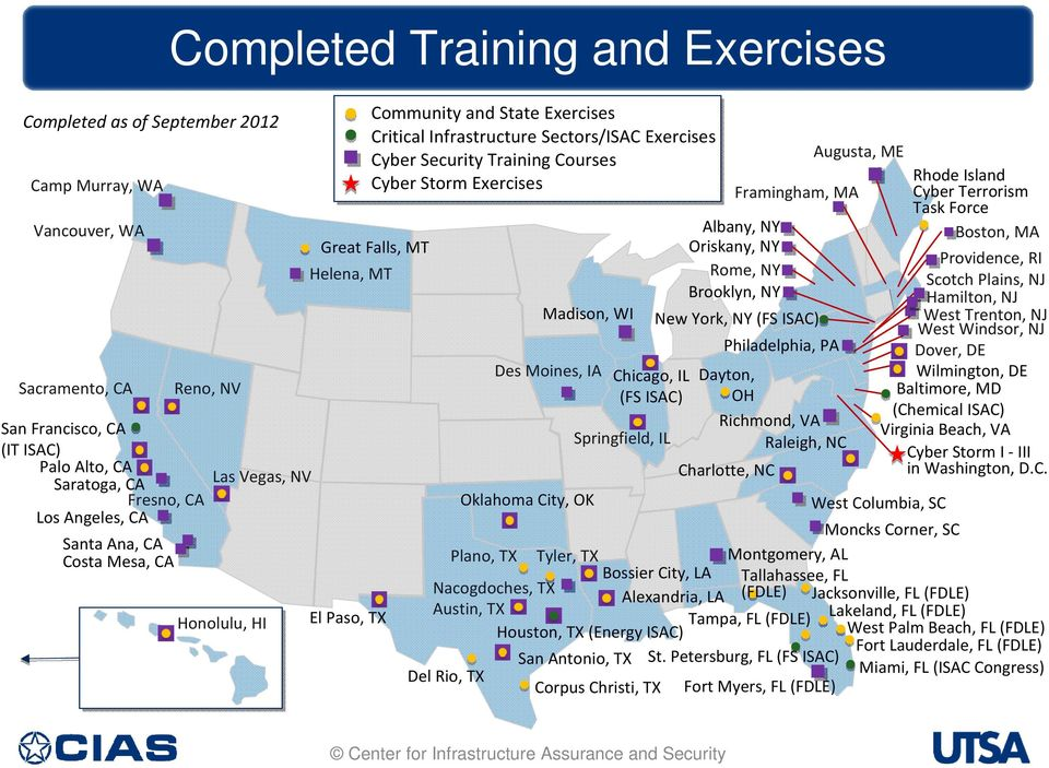 Exercises Cyber Critical Security Infrastructure Training Sectors/ISAC Courses Exercises Cyber Storm Exercises I & II Exercises Madison, WI Des Moines, IA Oklahoma City, OK Chicago, IL (FS ISAC)