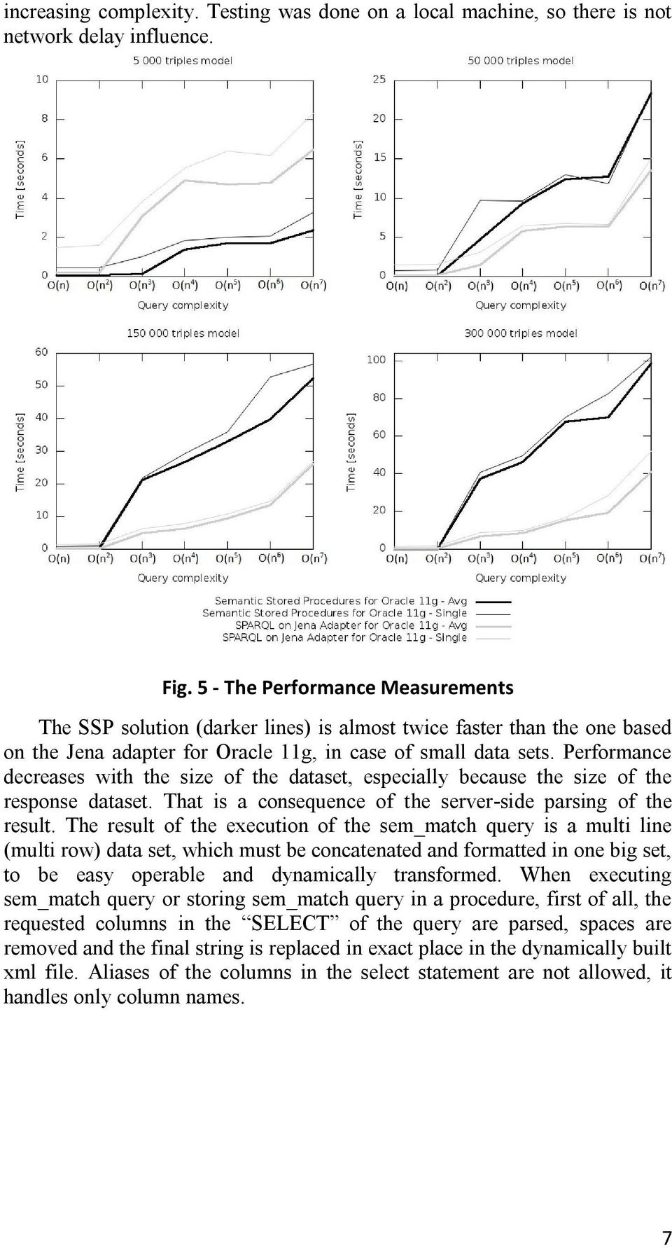 Performance decreases with the size of the dataset, especially because the size of the response dataset. That is a consequence of the server-side parsing of the result.
