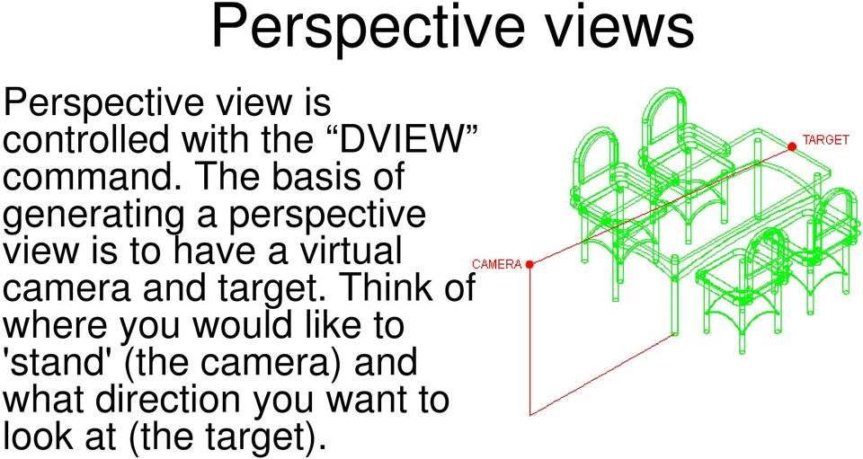 The basis of generating a perspective view is to have a virtual