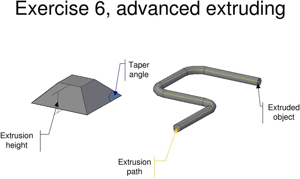 Extrusion height