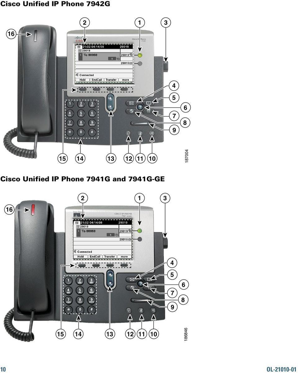 IP Phone 7941G and 7941G-GE 2 1 3 16 1 4 5 7