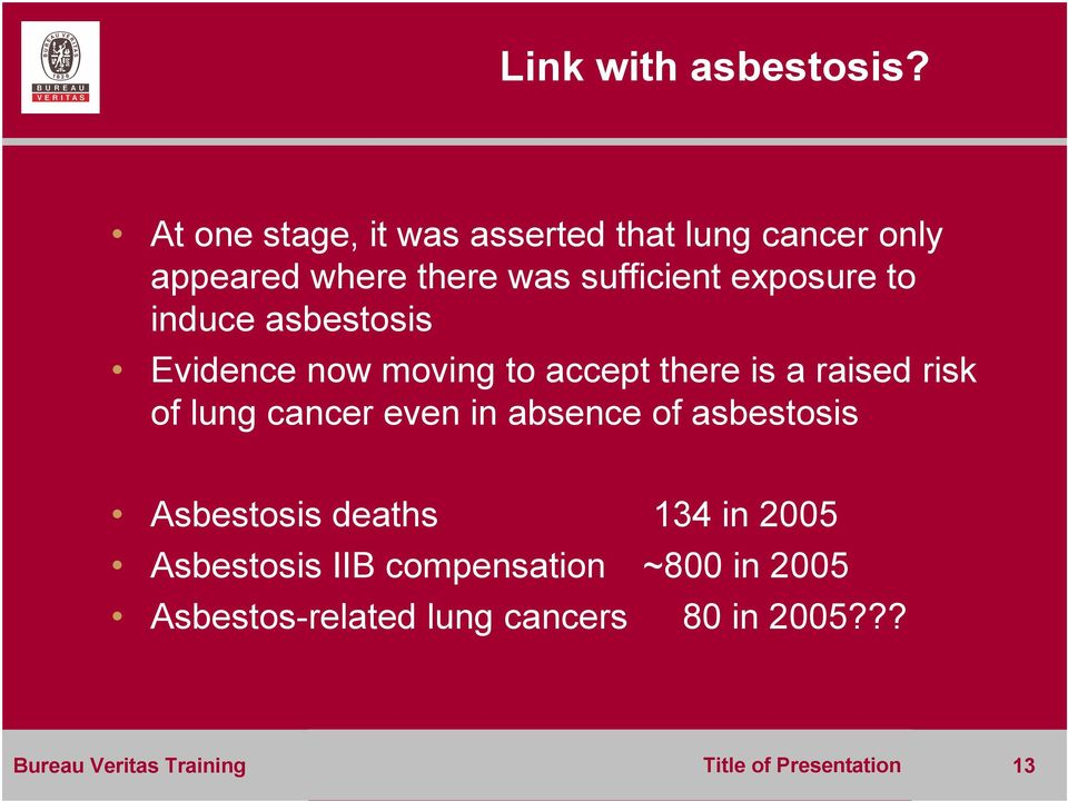 induce asbestosis Evidence now moving to accept there is a raised risk of lung cancer even in