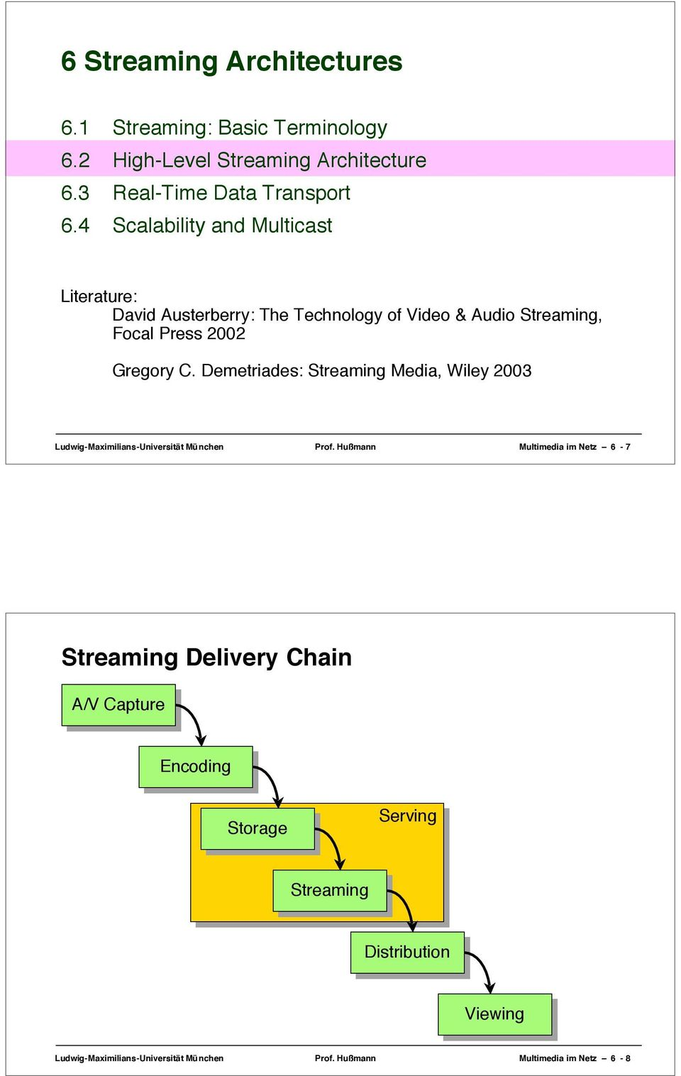 Demetriades: Streaming Media, Wiley 2003 Ludwig-Maximilians-Universität München Prof.
