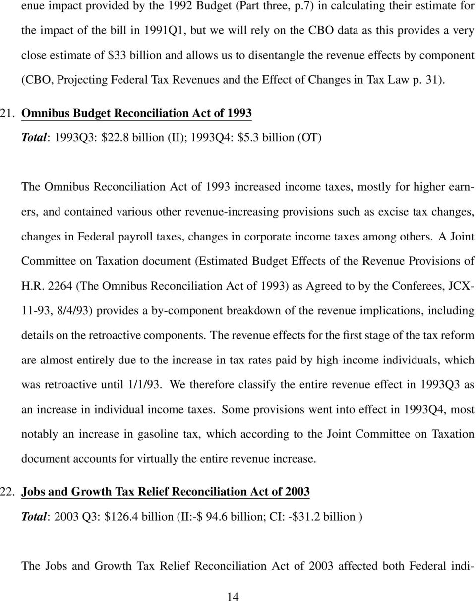 effects by component (CBO, Projecting Federal Tax Revenues and the Effect of Changes in Tax Law p. 31). 21. Omnibus Budget Reconciliation Act of 1993 Total: 1993Q3: $22.8 billion (II); 1993Q4: $5.