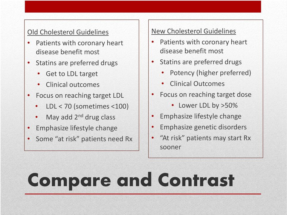 Guidelines Patients with coronary heart disease benefit most Statins are preferred drugs Potency (higher preferred) Clinical Outcomes Focus on