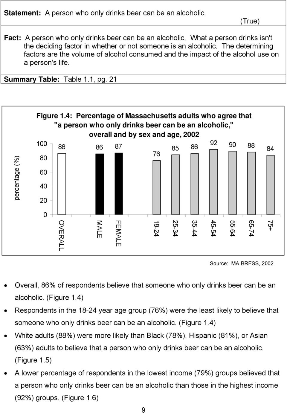 The determining factors are the volume of alcohol consumed and the impact of the alcohol use on a person's life. Summary Table: Table 1.1, pg. 21 Figure 1.