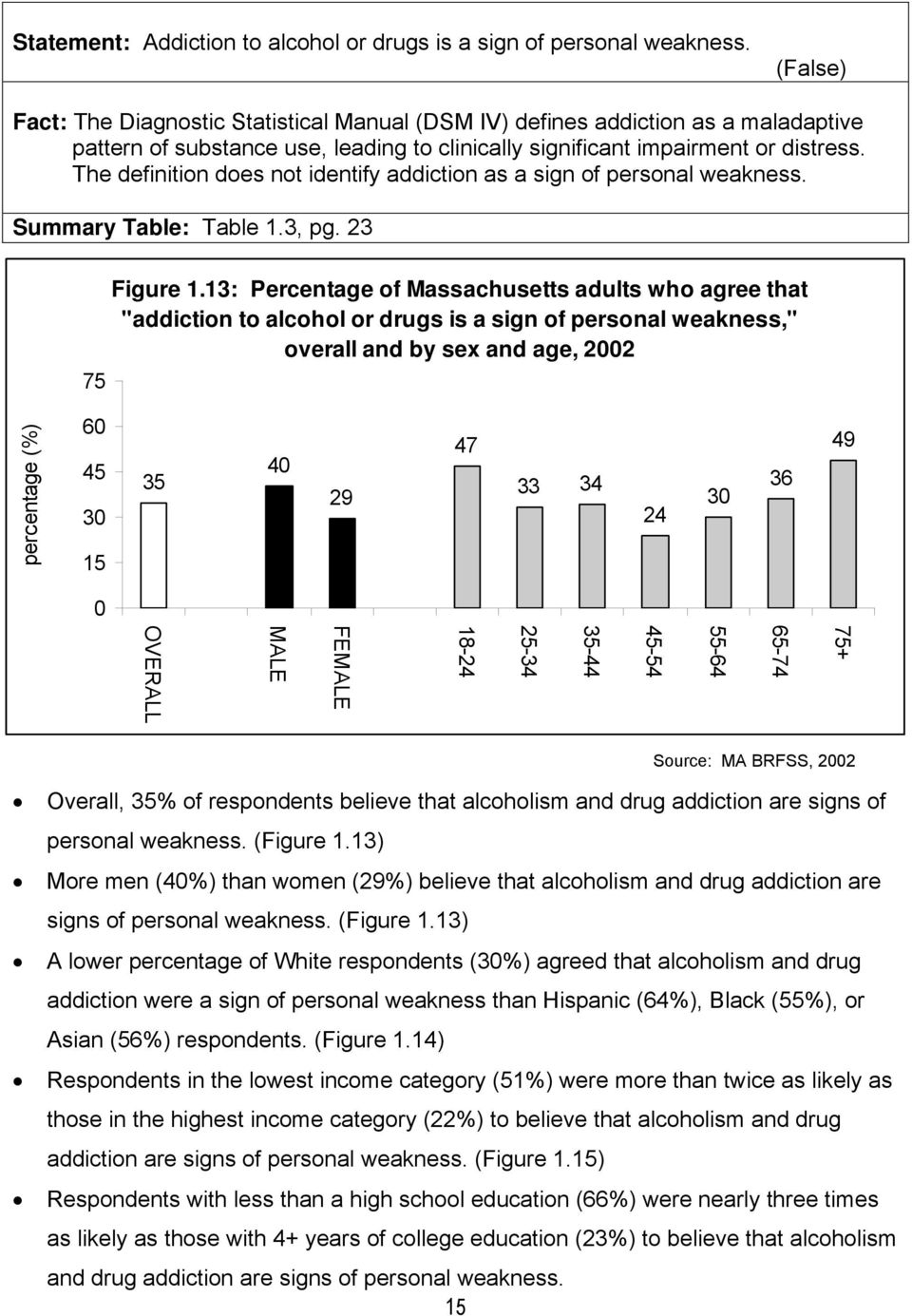 The definition does not identify addiction as a sign of personal weakness. Summary Table: Table 1.3, pg. 23 75 Figure 1.