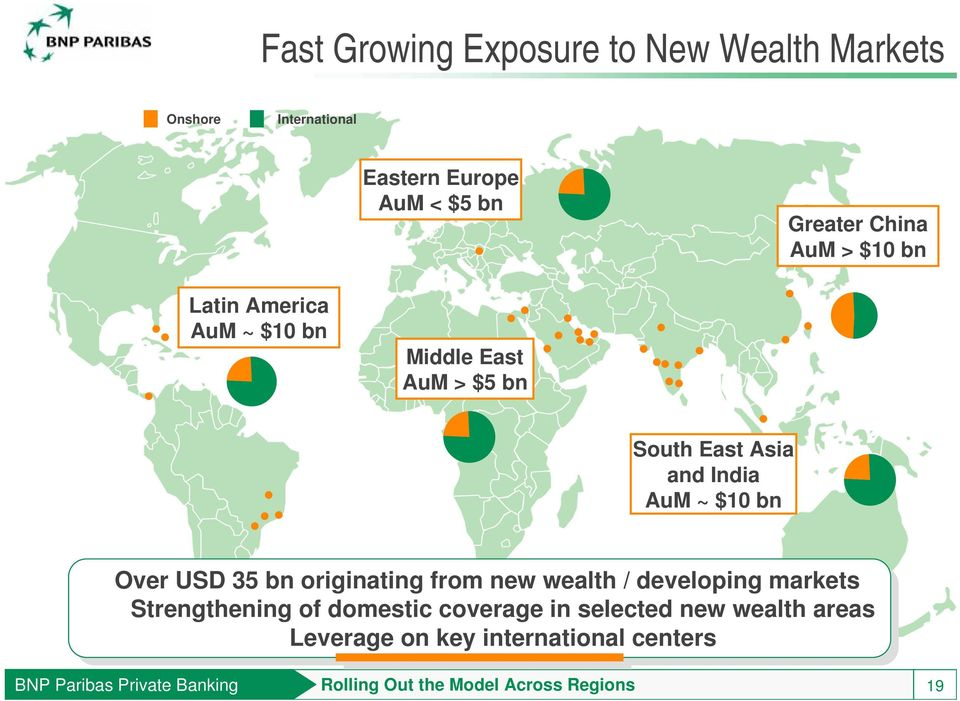 from from new new wealth wealth // developing markets Strengthening of of domestic coverage in in selected new new wealth
