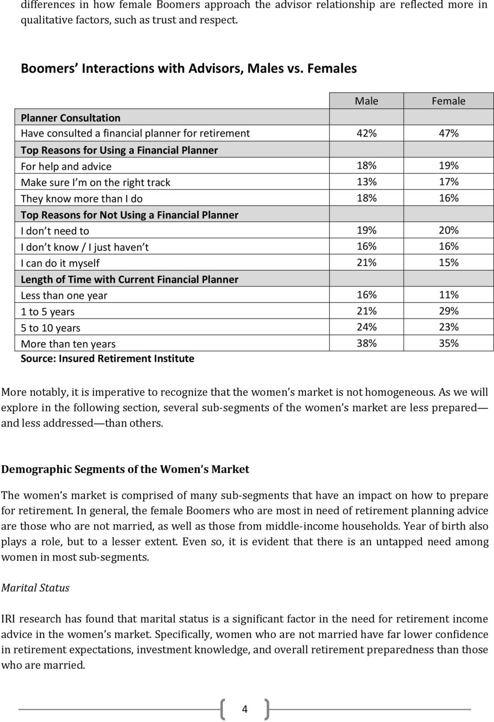 track 13% 17% They know more than I do 18% 16% Top Reasons for Not Using a Financial Planner I don t need to 19% 20% I don t know / I just haven t 16% 16% I can do it myself 21% 15% Length of Time