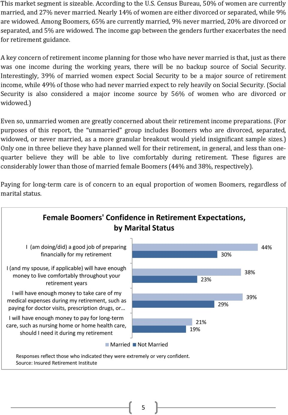 The income gap between the genders further exacerbates the need for retirement guidance.