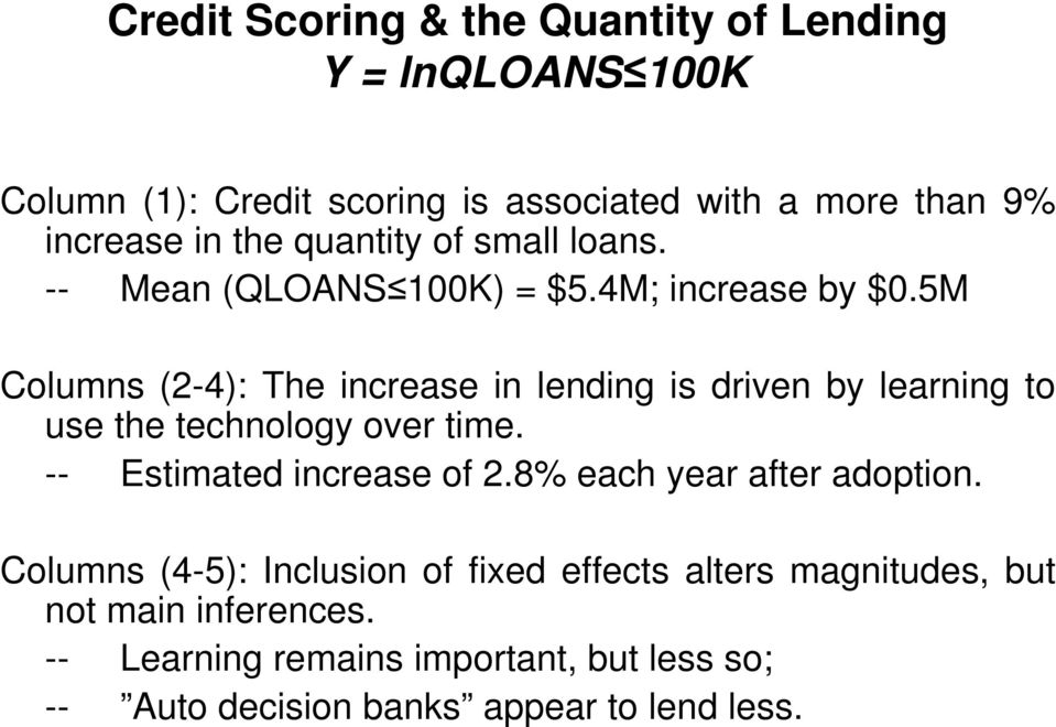 5M Columns (2-4): The increase in lending is driven by learning to use the technology over time. -- Estimated increase of 2.