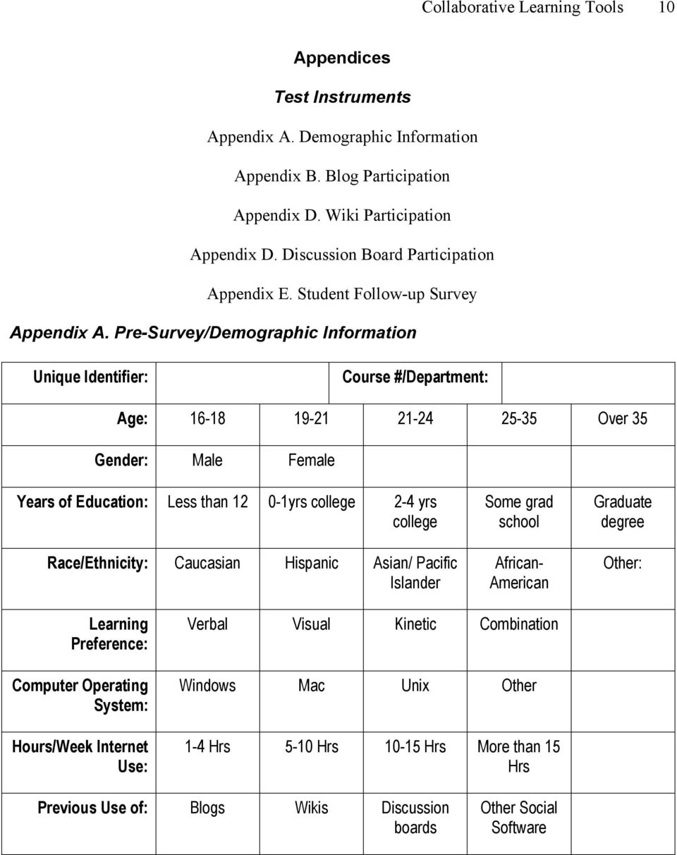 Pre-Survey/Demographic Information Unique Identifier: Course #/Department: Age: 16-18 19-21 21-24 25-35 Over 35 Gender: Male Female Years of Education: Less than 12 0-1yrs college 2-4 yrs college