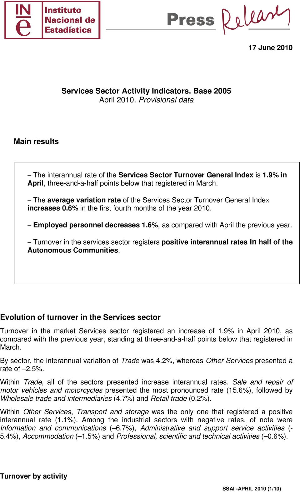 Employed personnel decreases 1.6%, as compared with April the previous year. Turnover in the services sector registers positive interannual rates in half of the Autonomous Communities.