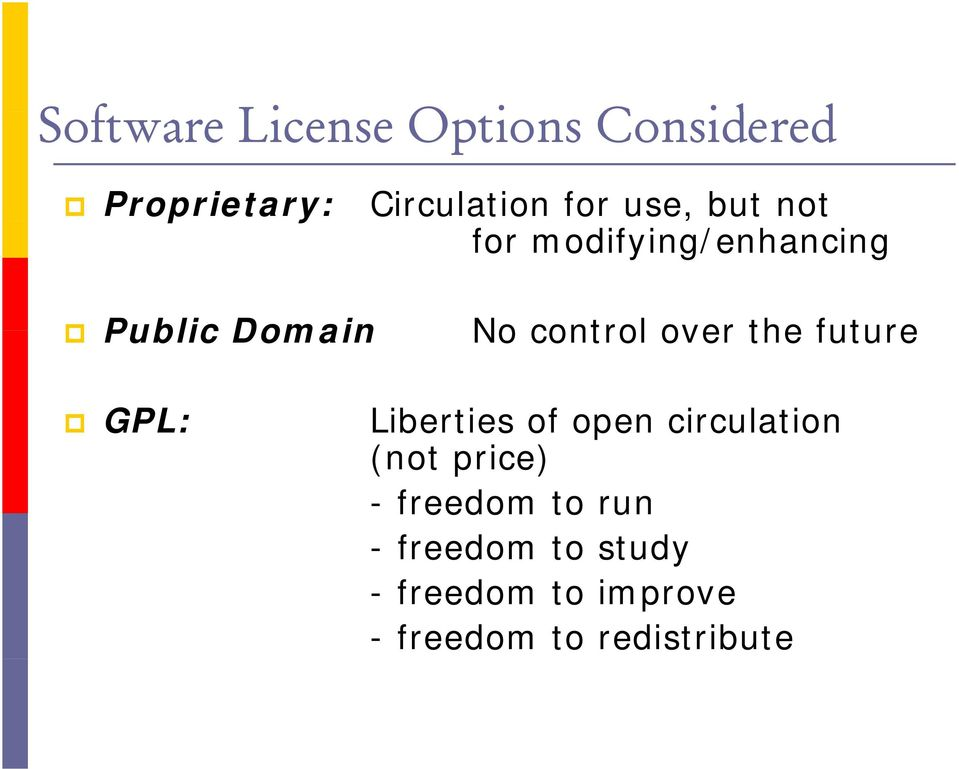 the future GPL: Liberties of open circulation (not price) - freedom