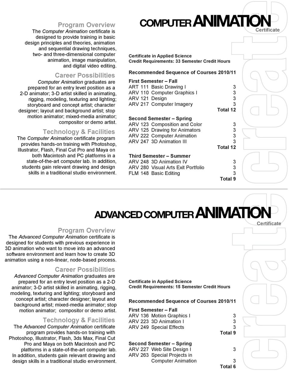 Computer Animation graduates are, prepared for an entry level position as a, 2-D animator; 3-D artist skilled in animating, rigging, modeling, texturing and lighting; storyboard and concept artist;