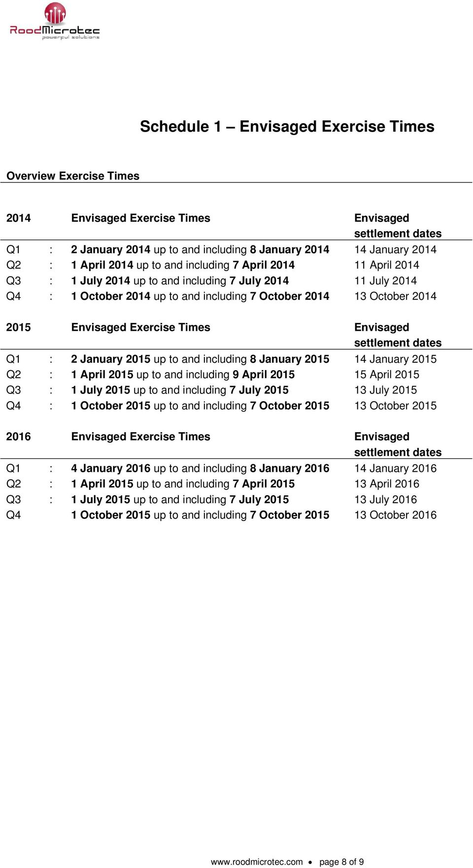 Envisaged Exercise Times Envisaged settlement dates Q1 : 2 January 2015 up to and including 8 January 2015 14 January 2015 Q2 : 1 April 2015 up to and including 9 April 2015 15 April 2015 Q3 : 1 July