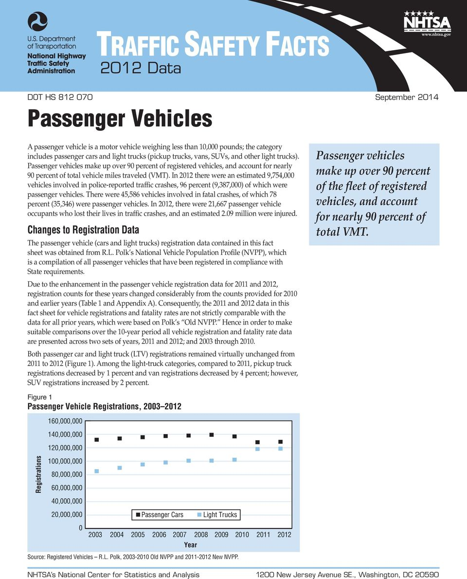In 2012 there were an estimated 9,754,000 vehicles involved in police-reported traffic crashes, 96 percent (9,387,000) of which were passenger vehicles.