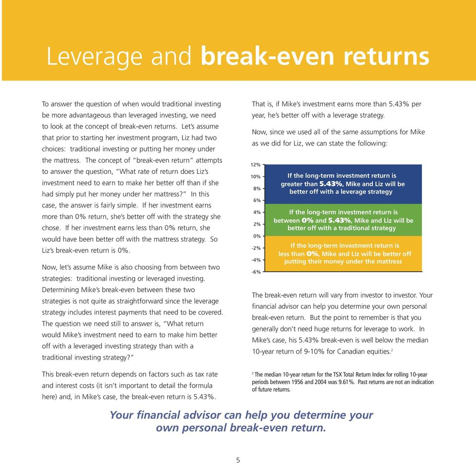 The concept of break-even return attempts to answer the question, What rate of return does Liz s investment need to earn to make her better off than if she had simply put her money under her mattress?