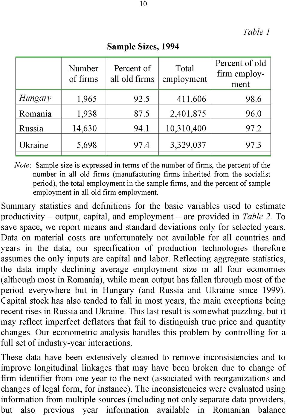 3 Note: Sample size is expressed in terms of the number of firms, the percent of the number in all old firms (manufacturing firms inherited from the socialist period), the total employment in the