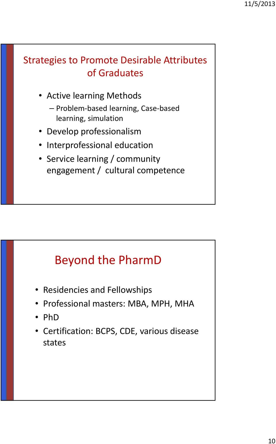 Service learning / community engagement / cultural competence Beyond the PharmD Residencies and