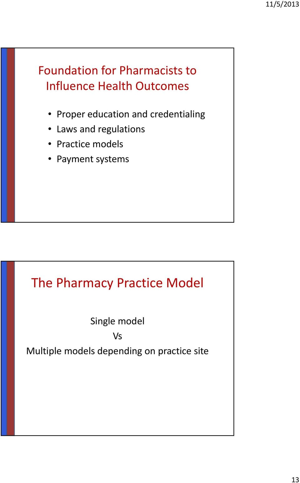 Practice models Payment systems The Pharmacy Practice