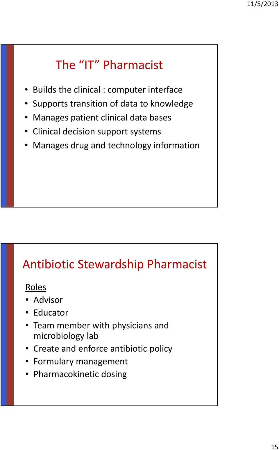information Antibiotic Stewardship Pharmacist Roles Advisor Educator Team member with physicians