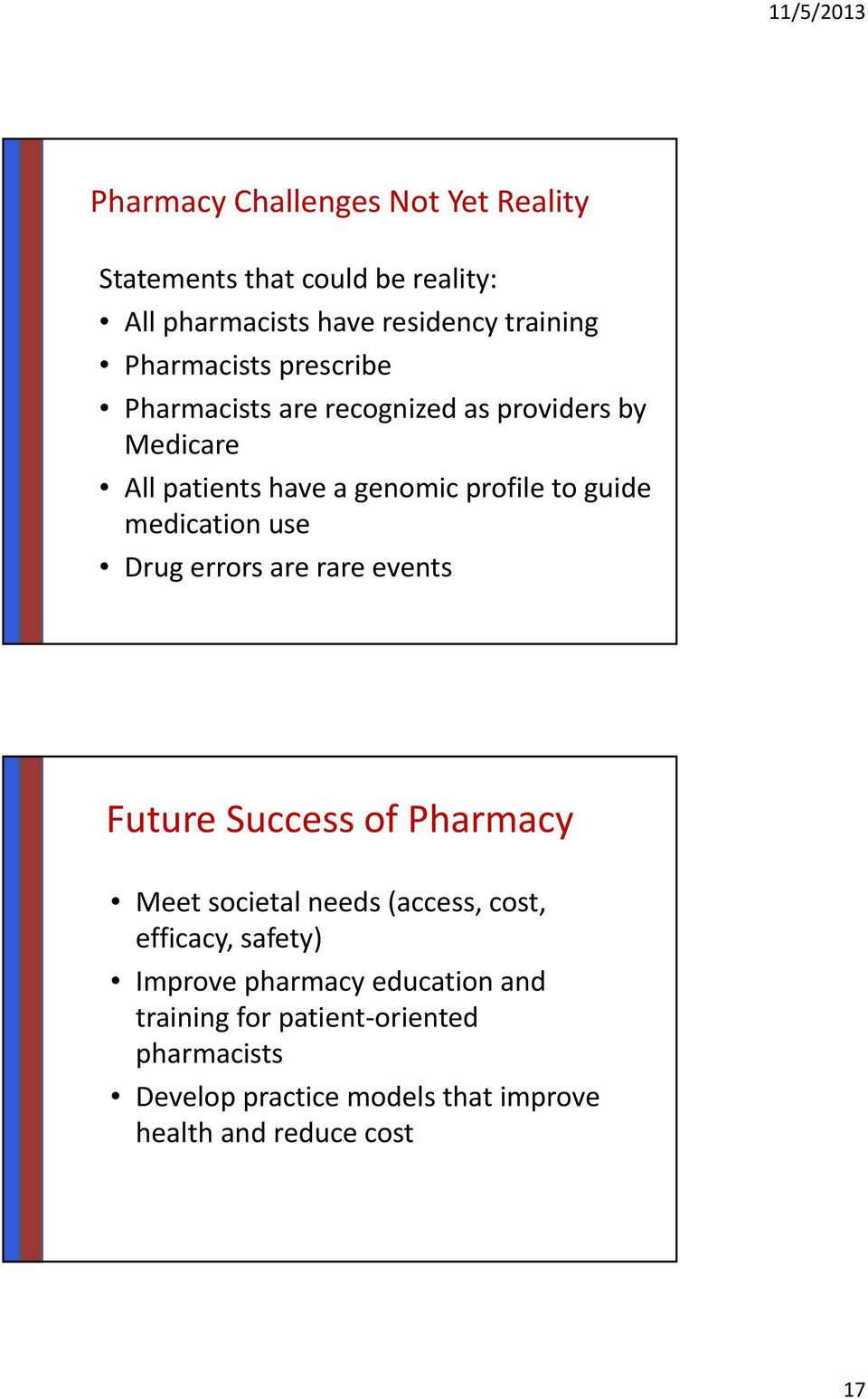 Drug errors are rare events Future Success of Pharmacy Meet societal needs (access, cost, efficacy, safety) Improve