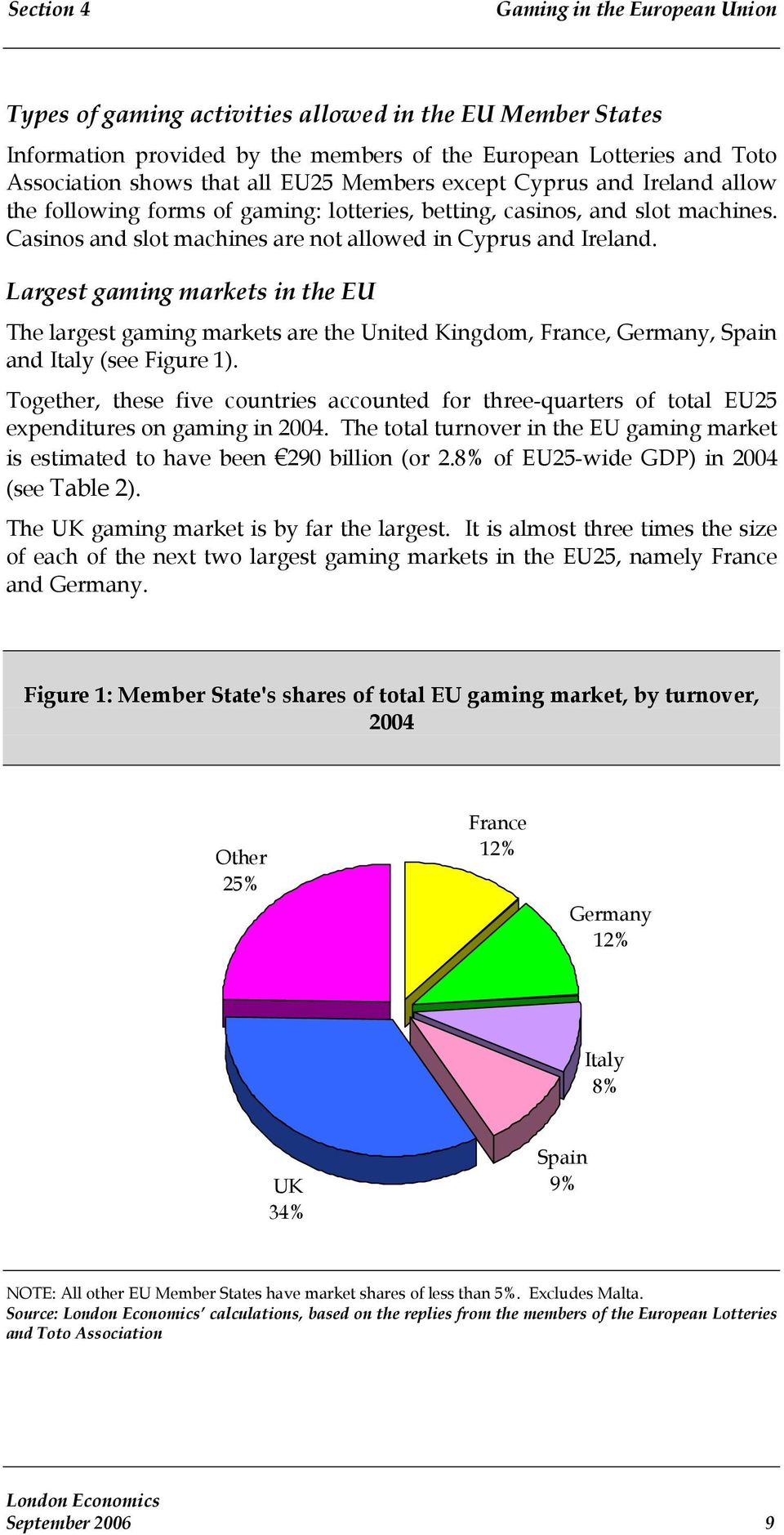 Largest gaming markets in the EU The largest gaming markets are the United Kingdom, France, Germany, Spain and Italy (see Figure 1).