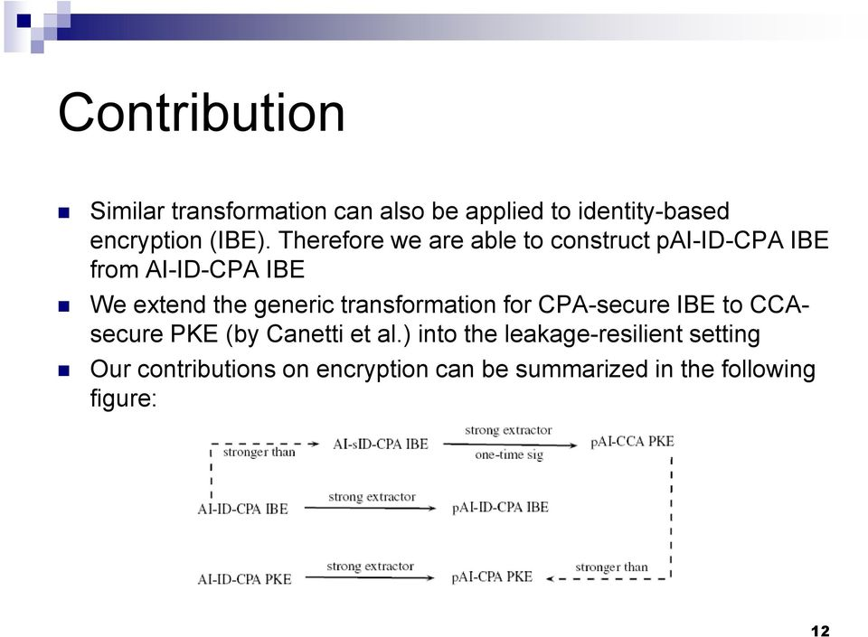 transformation for CPA-secure IBE to CCAsecure PKE (by Canetti et al.