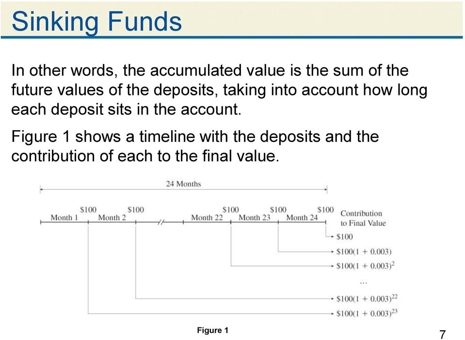 each deposit sits in the account.