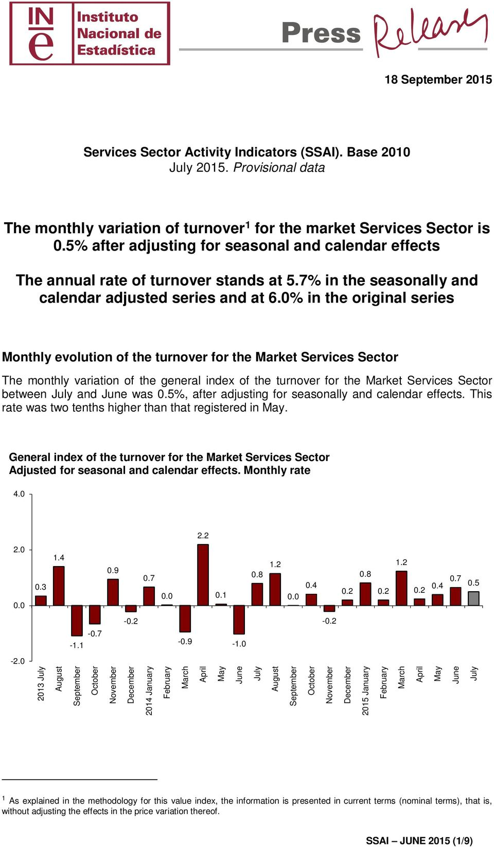 0% in the original series Monthly evolution of the turnover for the Market Services Sector The monthly variation of the general index of the turnover for the Market Services Sector between July and