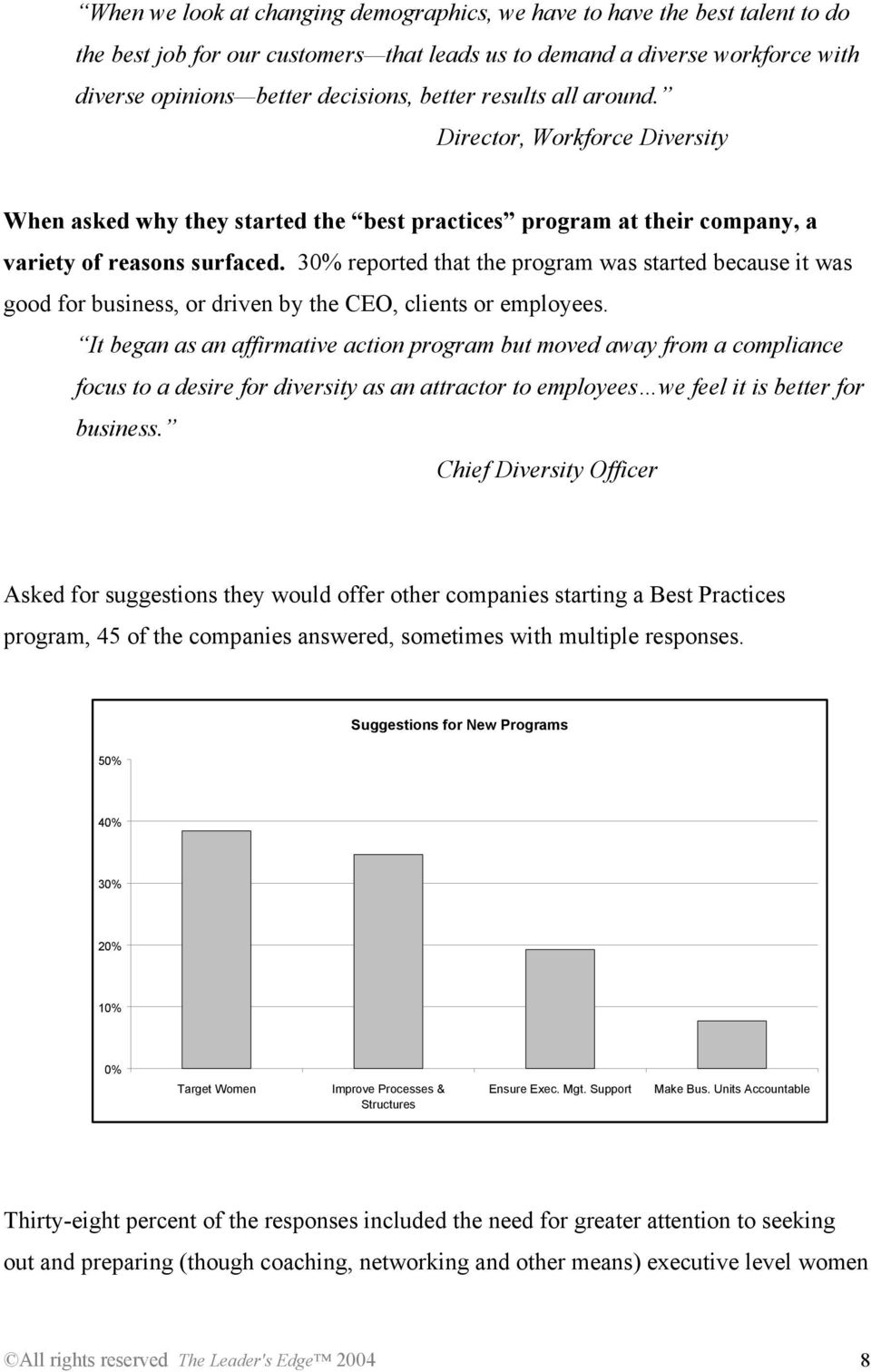 30% reported that the program was started because it was good for business, or driven by the CEO, clients or employees.